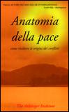 anatomia-pace